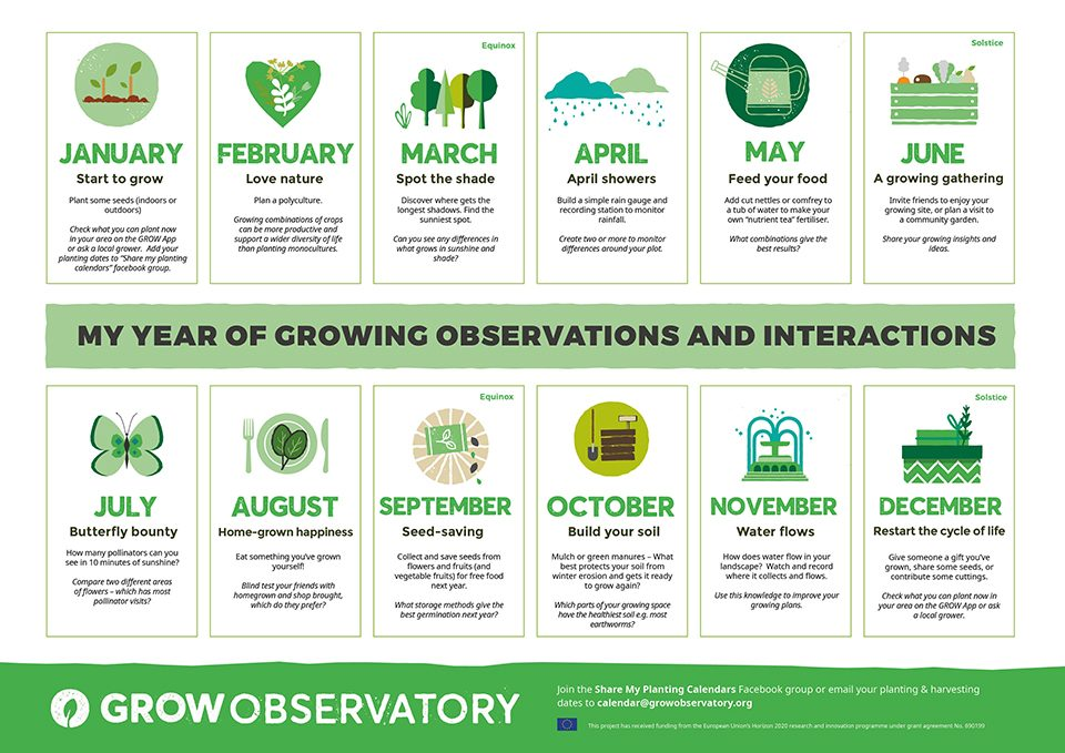 my year of GROWing calendar