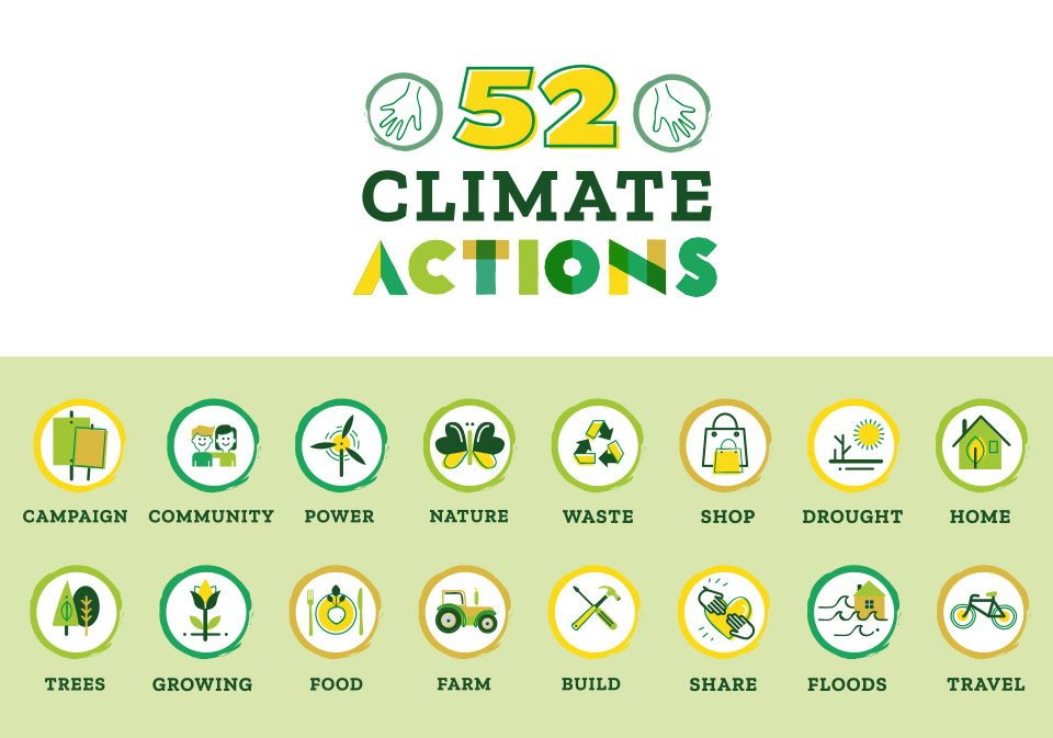 52-Climate-Actions