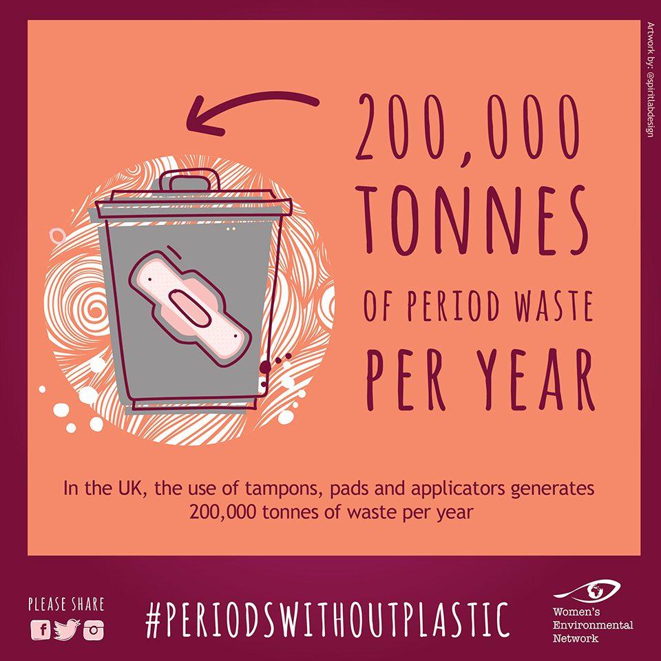 period plastic ills v2
